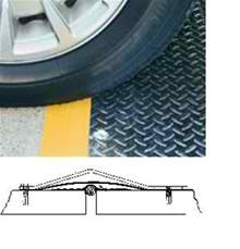 Expansion Joint Sealing